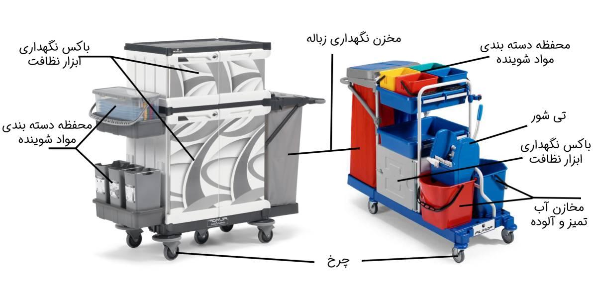 بخش های مختلف انواع ترولی نظافت و خدمات