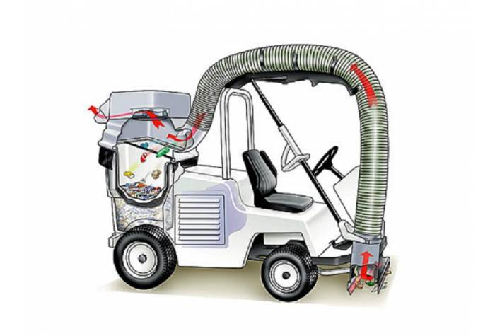 heavy-duty floor sweeper